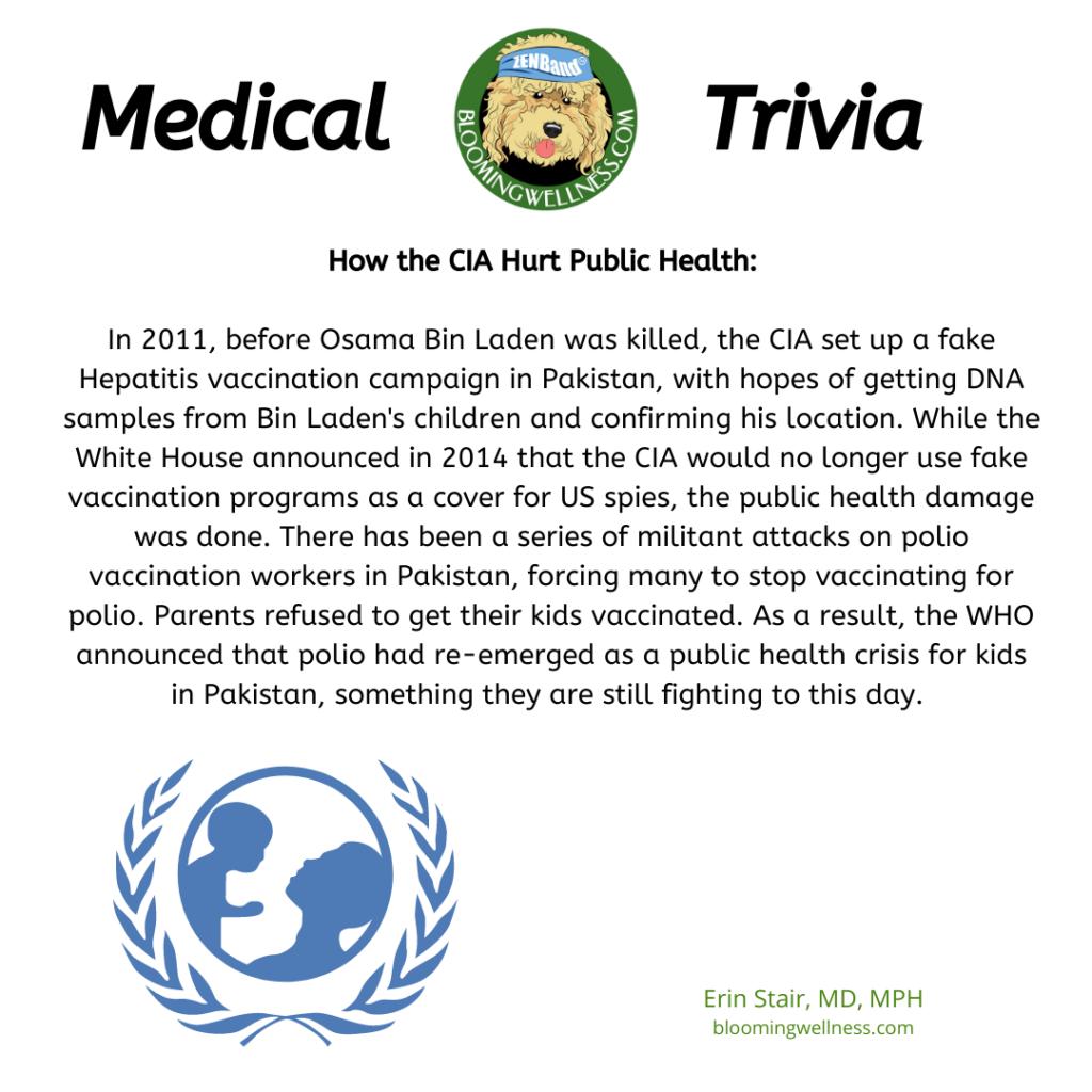 How the CIA Hurt Public Health